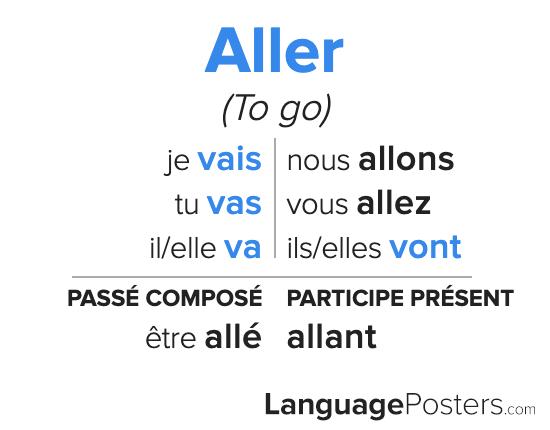 Aller Conjugation