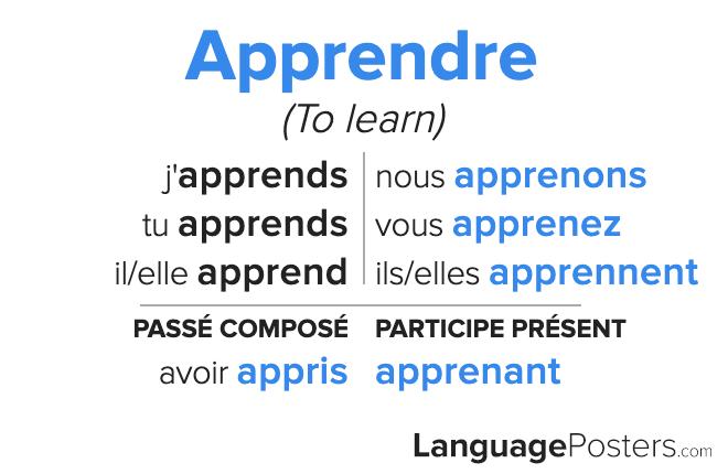 Apprendre Conjugation