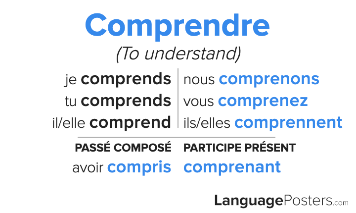 Comprendre Conjugation