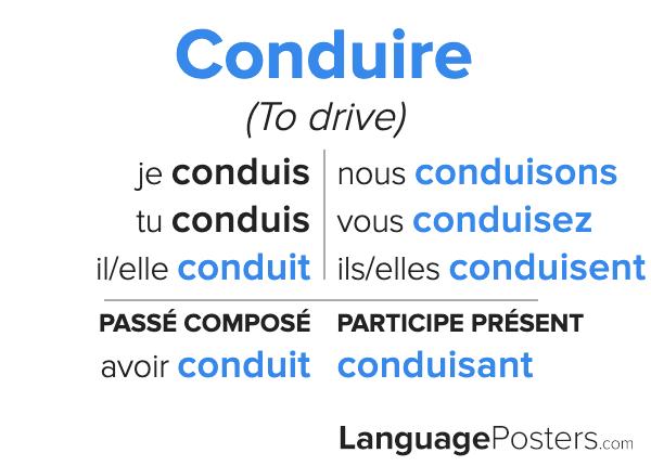Conduire Conjugation