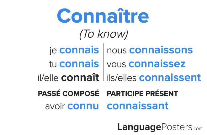 Connaître Conjugation