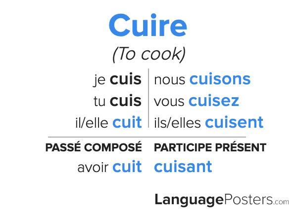 Cuire Conjugation