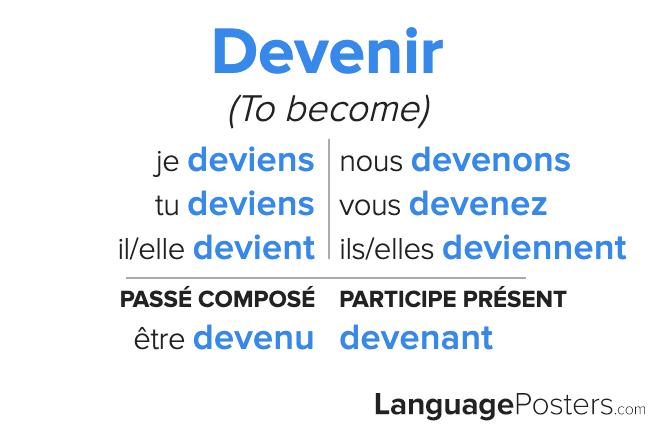 Devenir Conjugation