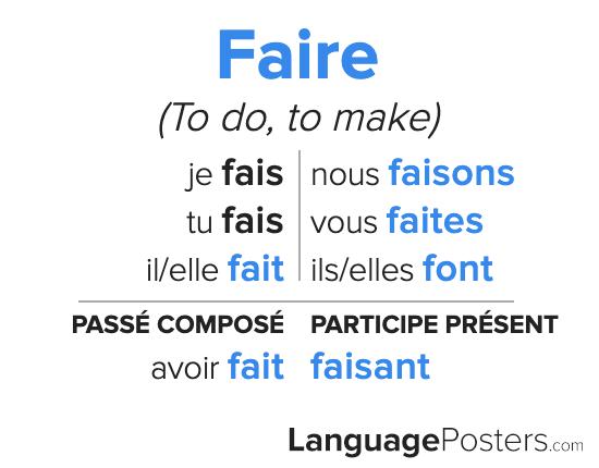 Faire Conjugation