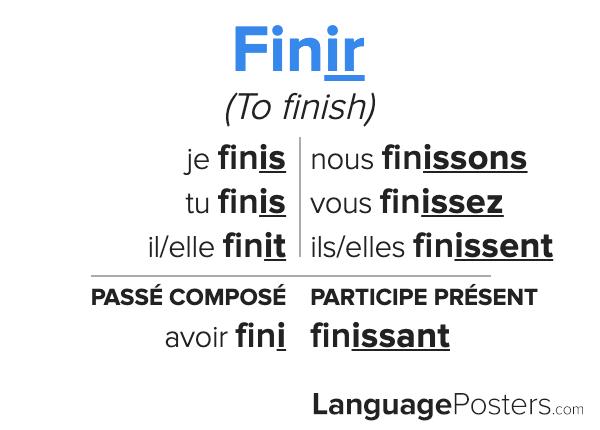Finir Conjugation