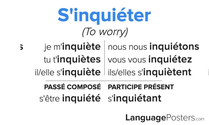 Inquiéter Conjugation