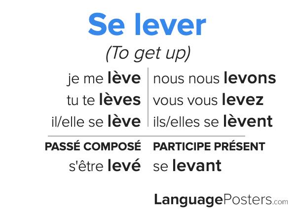 Lever Conjugation