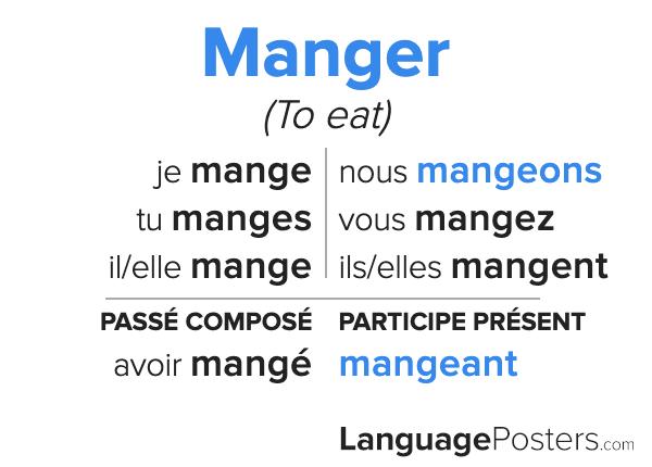 Manger Conjugation
