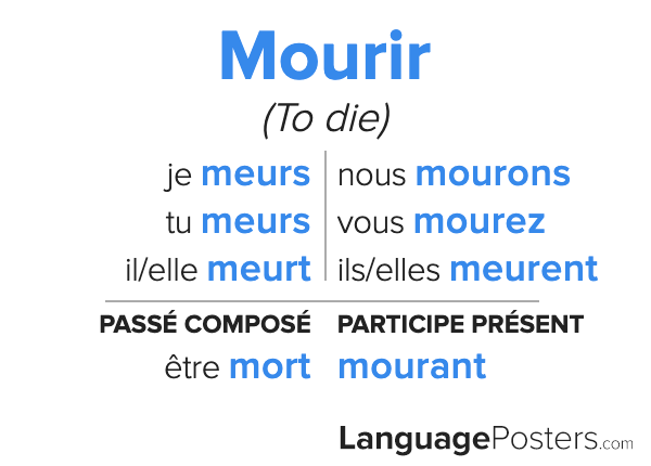 Mourir Conjugation