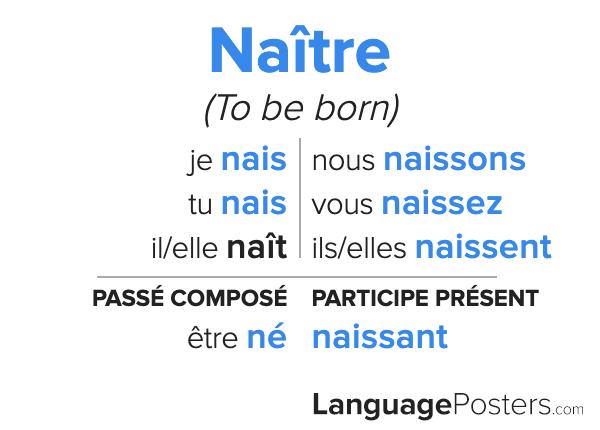 Naître Conjugation