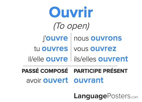 Ouvrir Conjugation