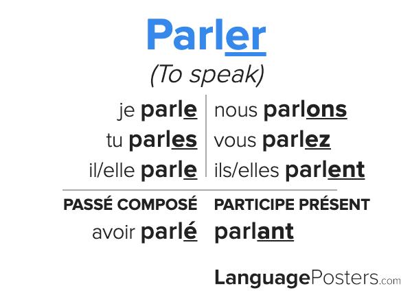 Parler Conjugation