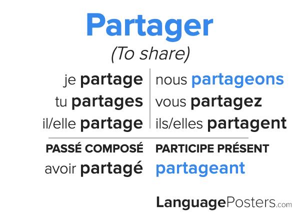 Partager Conjugation