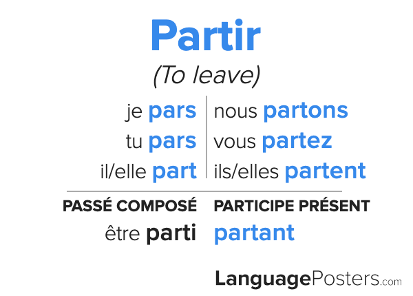 Partir Conjugation