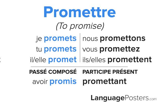 Promettre Conjugation