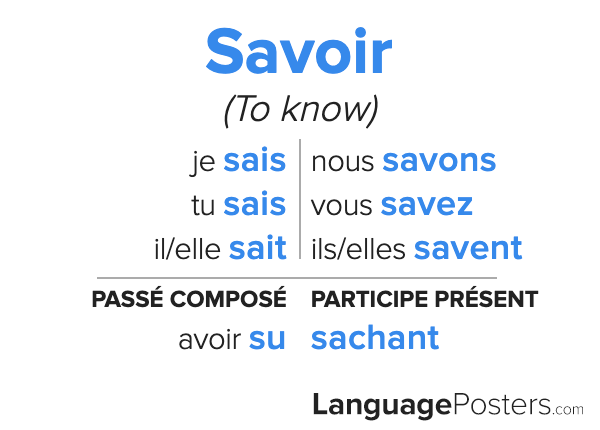 Savoir Conjugation