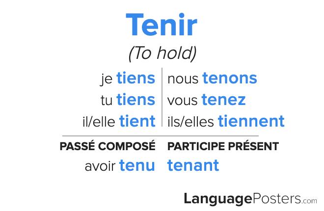Tenir Conjugation