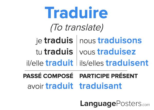 Traduire Conjugation