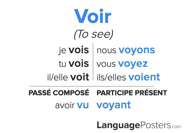 Voir Conjugation