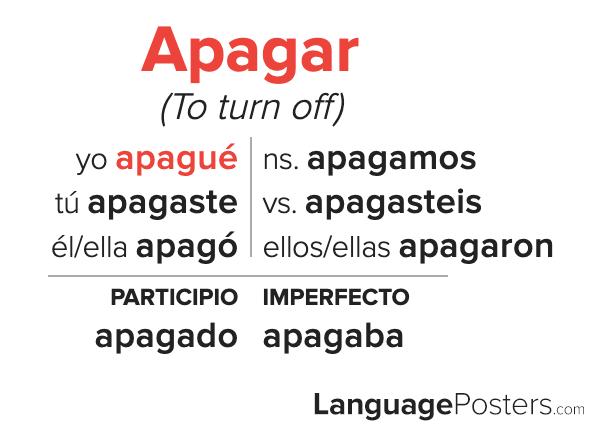 Apagar Preterite Tense Conjugation