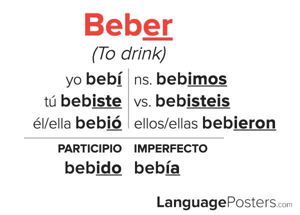 Beber Preterite Tense Conjugation