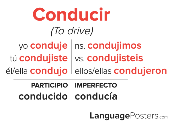 Conducir Preterite Tense Conjugation