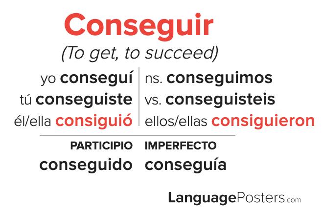 Conseguir Preterite Tense Conjugation