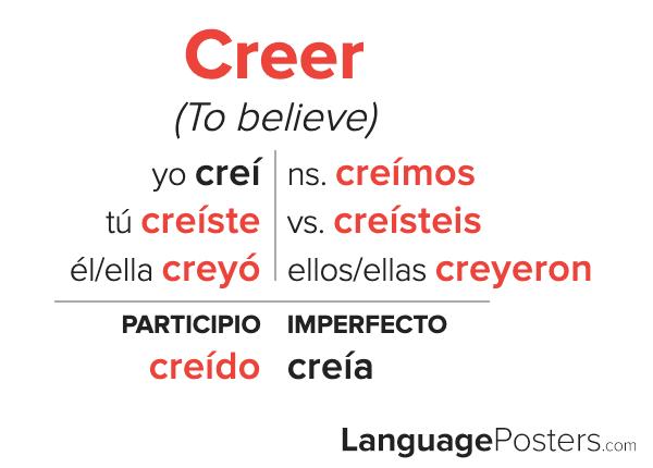 Creer Preterite Tense Conjugation
