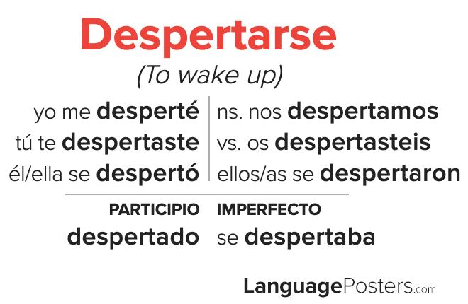 Despertarse Preterite Tense Conjugation