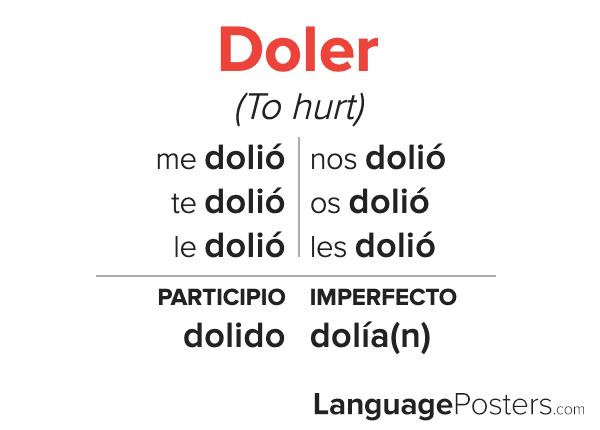 Doler Preterite Tense Conjugation