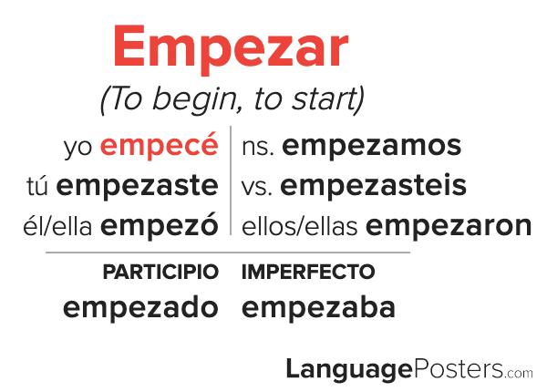 Empezar Preterite Tense Conjugation