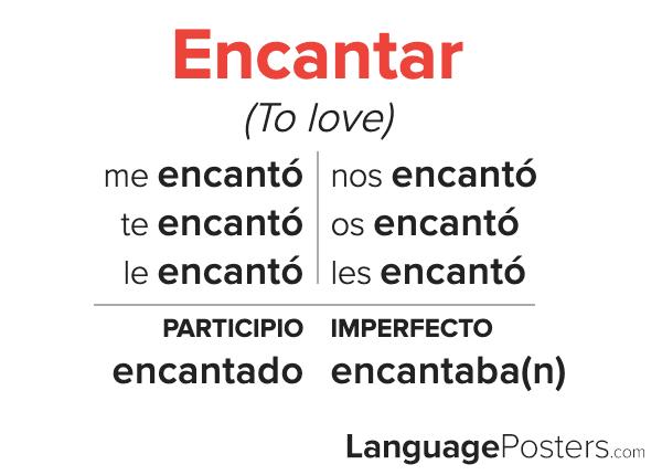 Encantar Preterite Tense Conjugation