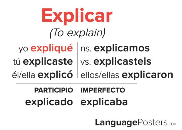 Explicar Preterite Tense Conjugation
