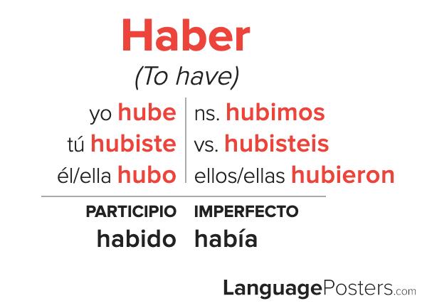 Haber Preterite Tense Conjugation