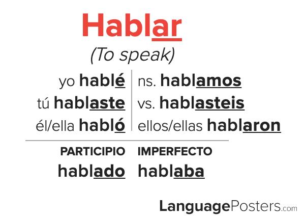Hablar Preterite Tense Conjugation