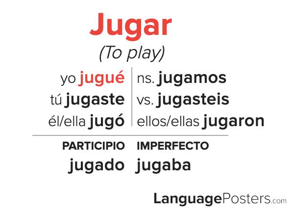 Jugar Preterite Tense Conjugation