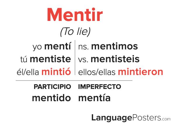 Mentir Preterite Tense Conjugation