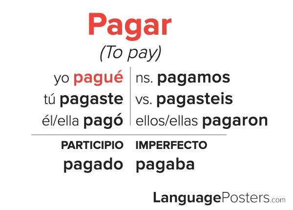 Pagar Preterite Tense Conjugation