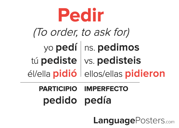 Pedir Preterite Tense Conjugation