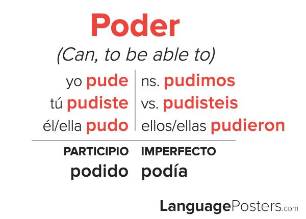 Poder Preterite Tense Conjugation