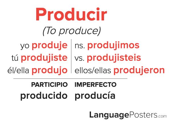 Producir Preterite Tense Conjugation
