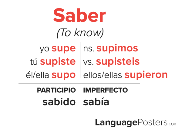Saber Preterite Tense Conjugation