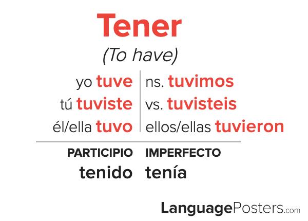 Tener Preterite Tense Conjugation