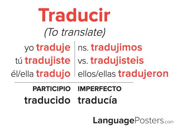 Traducir Preterite Tense Conjugation