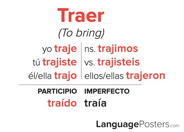 Traer Preterite Tense Conjugation