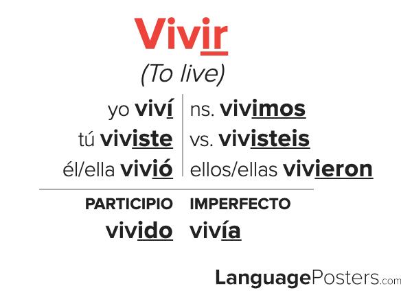 Vivir Preterite Tense Conjugation