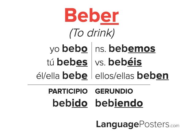 Beber Conjugation