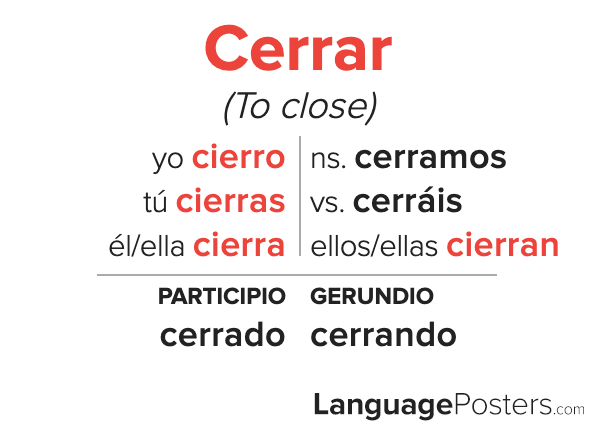 Cerrar Conjugation
