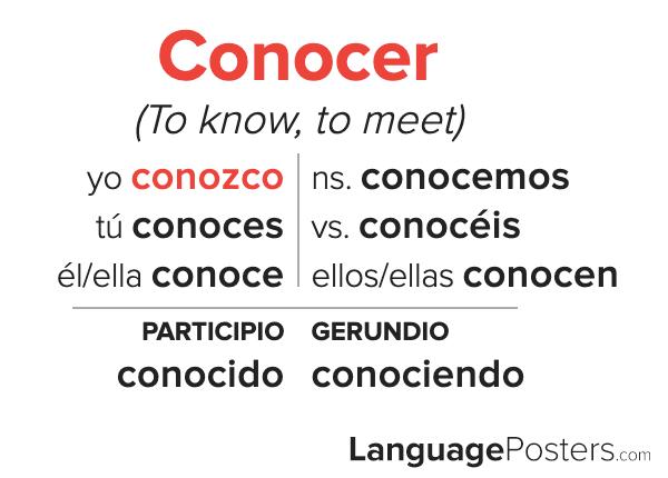 Conocer Conjugation