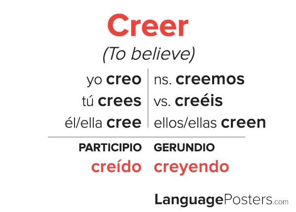 Creer Conjugation
